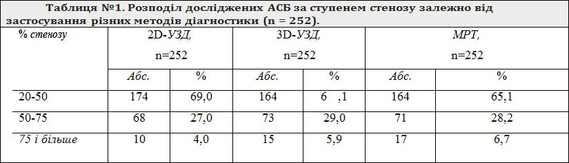 12-tabl_1