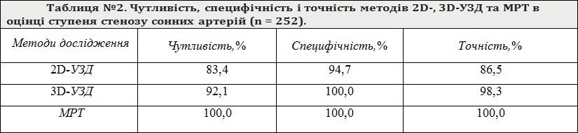 12-tabl_2