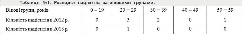 15-tabl_1