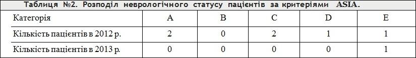 15-tabl_2