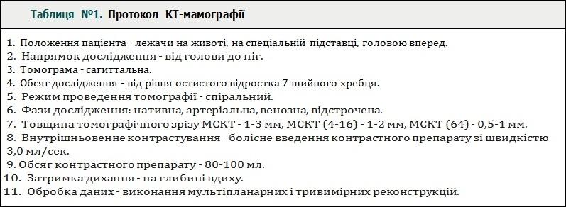 19-tabl_1