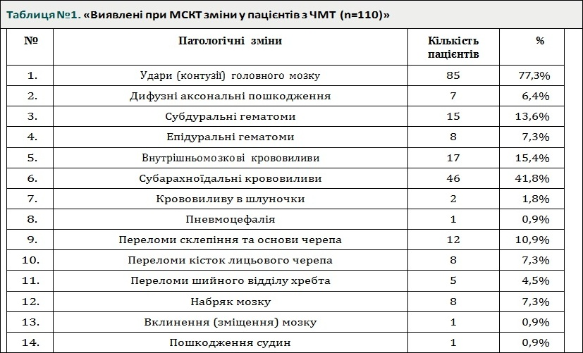 20-tabl_1